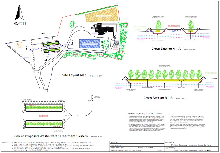 plans of house including waste water system
