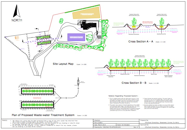 Waste Water Treatment System Type 1 Ireland